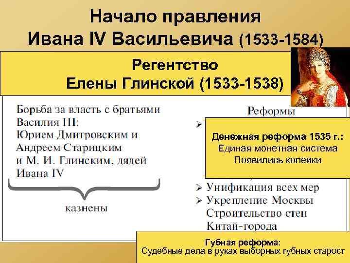 Начало правления Ивана IV Васильевича (1533 -1584) Регентство Елены Глинской (1533 -1538) Денежная реформа