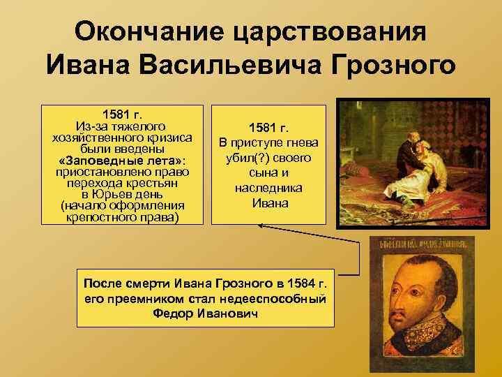 Окончание царствования Ивана Васильевича Грозного 1581 г. Из-за тяжелого хозяйственного кризиса были введены «Заповедные