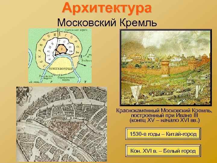 Архитектура Московский Кремль Краснокаменный Московский Кремль, построенный при Иване III (конец XV – начало