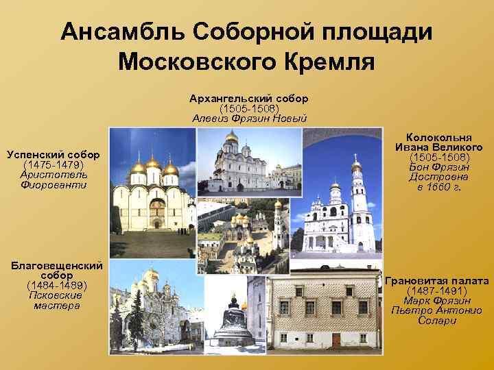 Ансамбль Соборной площади Московского Кремля Архангельский собор (1505 -1508) Алевиз Фрязин Новый Успенский собор