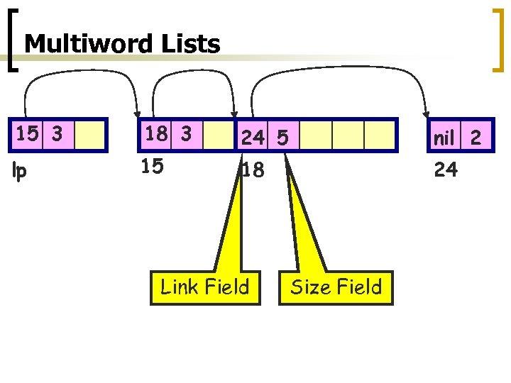 Multiword Lists 15 3 18 3 24 5 nil 2 lp 15 18 24