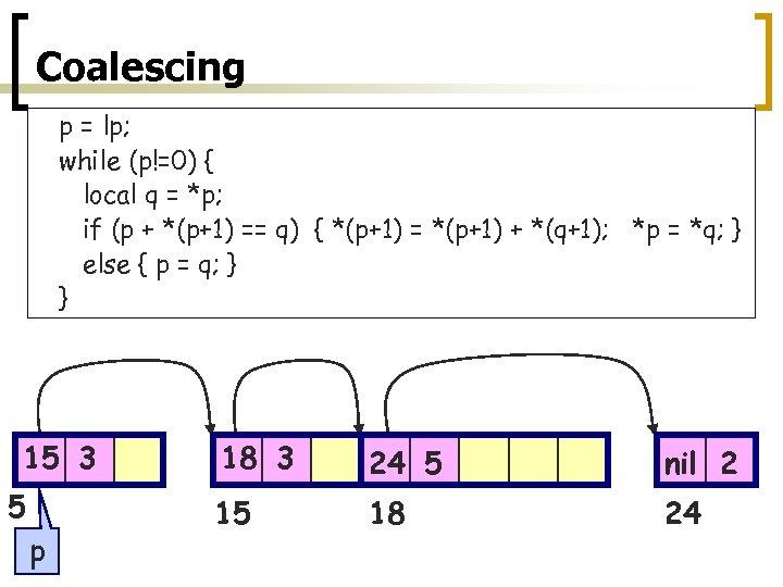 Coalescing p = lp; while (p!=0) { local q = *p; if (p +