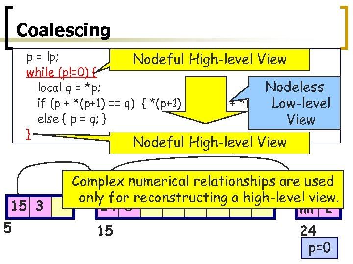 Coalescing p = lp; Nodeful High-level View while (p!=0) { Nodeless local q =