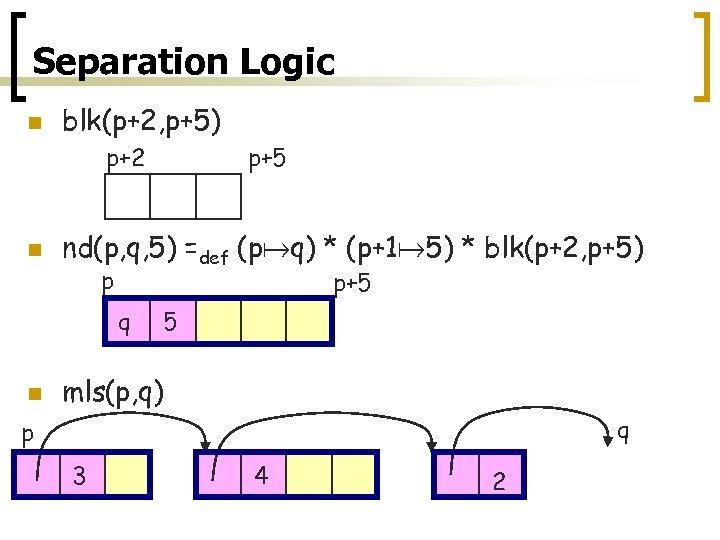 Separation Logic n blk(p+2, p+5) p+2 n p+5 nd(p, q, 5) =def (p q)