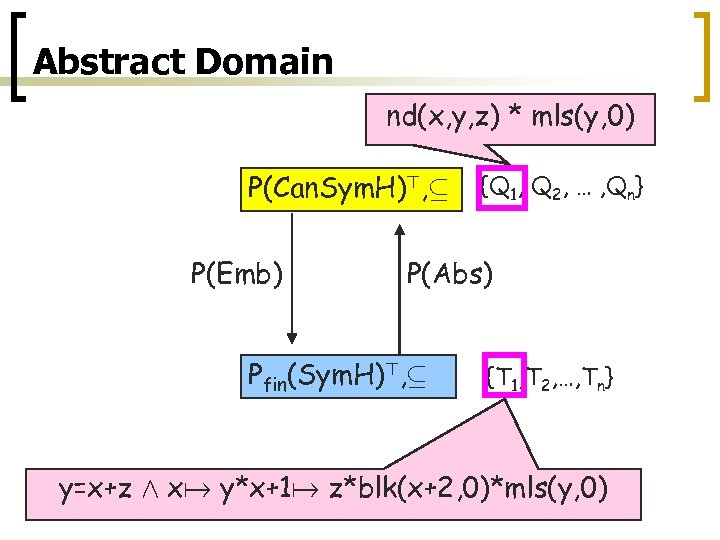 Abstract Domain nd(x, y, z) * mls(y, 0) P(Can. Sym. H)>, µ P(Emb) {Q
