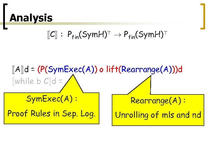 Analysis «C¬ : Pfin(Sym. H)> ! Pfin(Sym. H)> «A¬d = (P(Sym. Exec(A)) o lift(Rearrange(A)))d