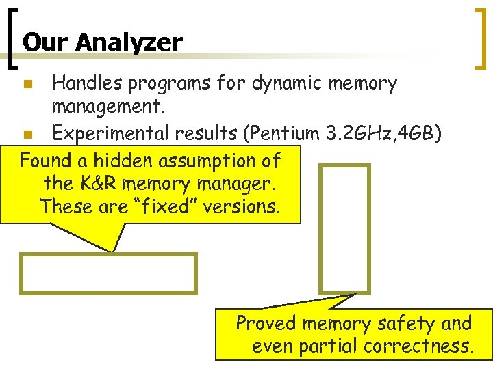 Our Analyzer Handles programs for dynamic memory management. n Experimental results (Pentium 3. 2