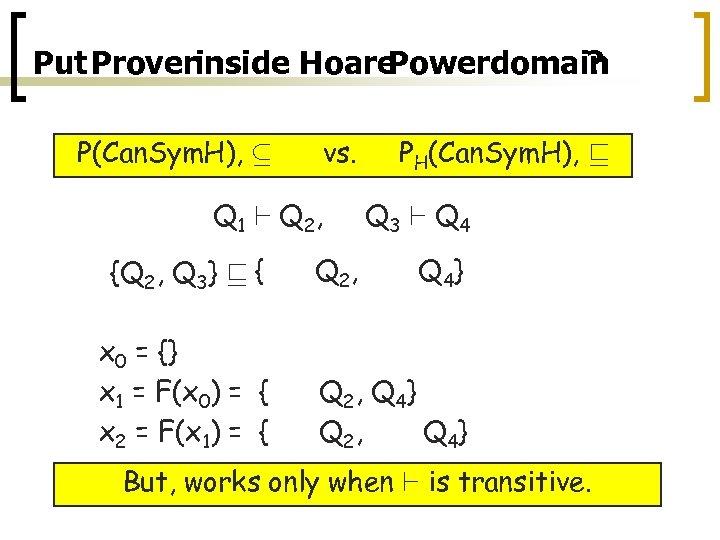 Put Proverinside Hoare Powerdomain ? P(Can. Sym. H), µ vs. Q 1 ` Q