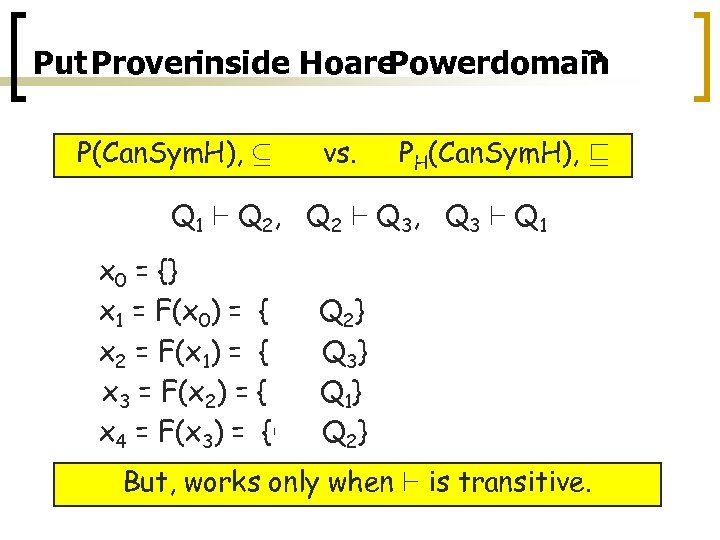 Put Proverinside Hoare Powerdomain ? P(Can. Sym. H), µ vs. PH(Can. Sym. H), v