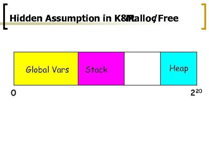 Hidden Assumption in K&R Malloc /Free Global Vars 0 Stack Heap 220