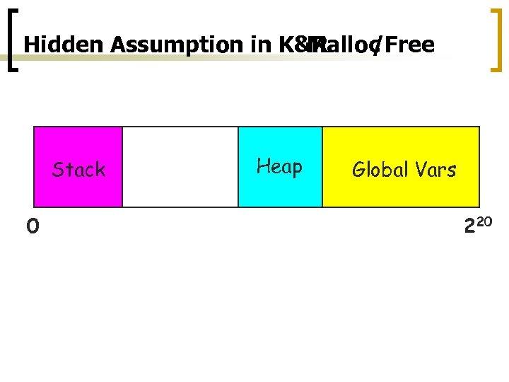 Hidden Assumption in K&R Malloc /Free Stack 0 Heap Global Vars 220