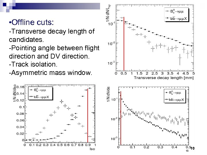 • Offline cuts: -Transverse decay length of candidates. -Pointing angle between flight direction