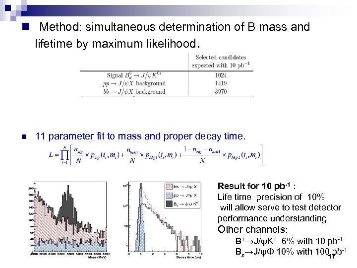 n Method: simultaneous determination of B mass and lifetime by maximum likelihood. n 11
