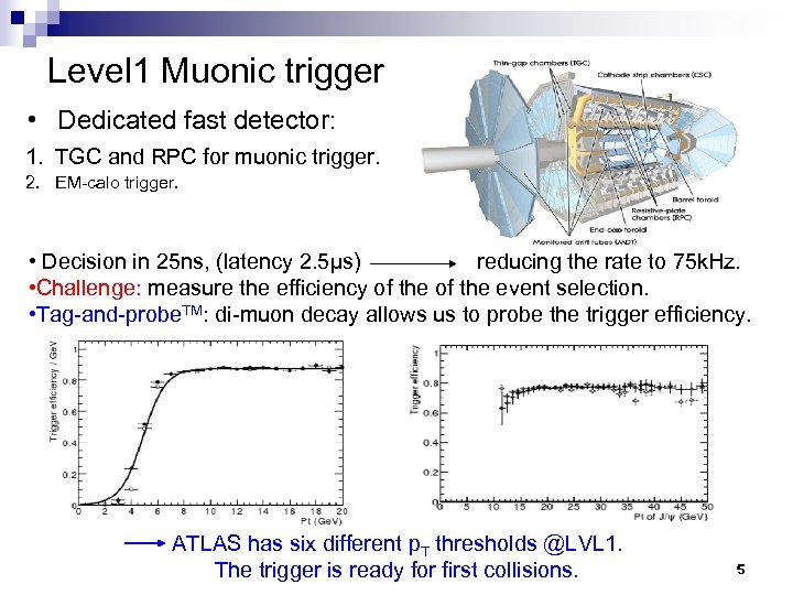 Level 1 Muonic trigger • Dedicated fast detector: 1. TGC and RPC for muonic