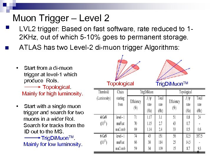 § Muon Trigger – Level 2 LVL 2 trigger: Based on fast software, rate