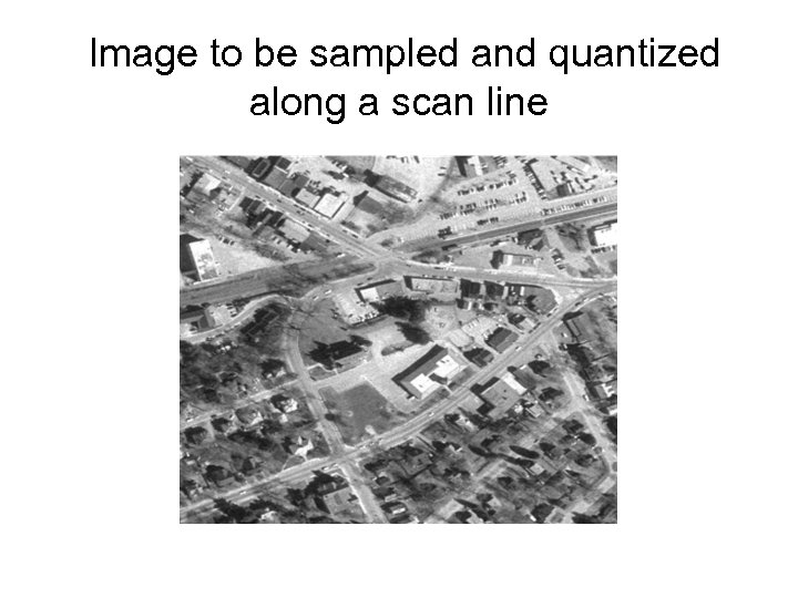 Image to be sampled and quantized along a scan line