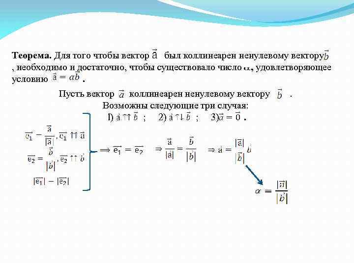 Теорема. Для того чтобы вектор был коллинеарен ненулевому вектору , необходимо и достаточно, чтобы