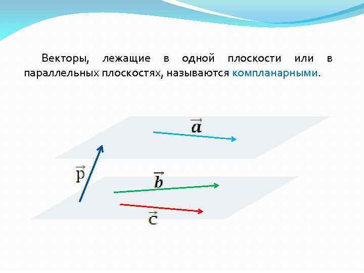 Векторы, лежащие в одной плоскости или в параллельных плоскостях, называются компланарными.