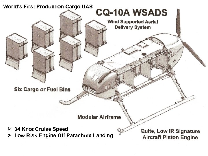 World's First Production Cargo UAS Ø 34 Knot Cruise Speed Ø Low Risk Engine
