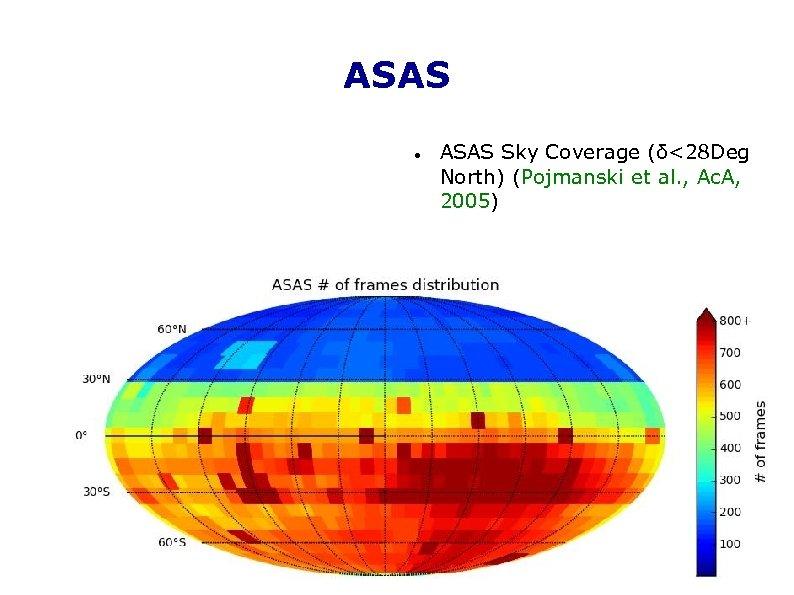 ASAS Sky Coverage (δ<28 Deg North) (Pojmanski et al. , Ac. A, 2005)