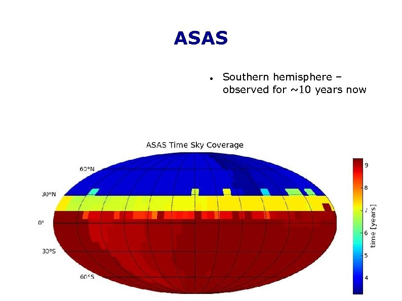 ASAS Southern hemisphere – observed for ~10 years now