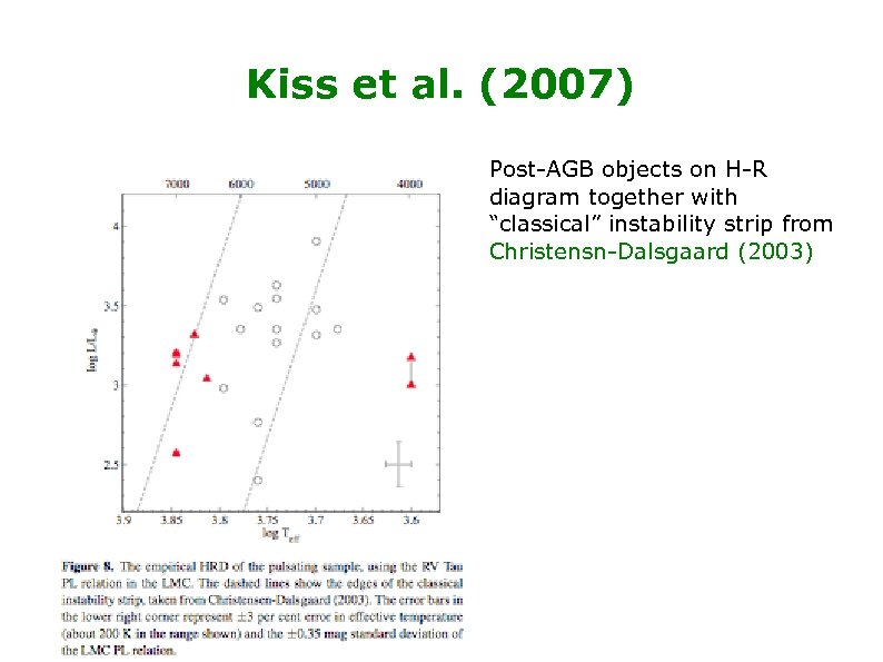 """Kiss et al. (2007) Post-AGB objects on H-R diagram together with """"classical"""" instability strip"""