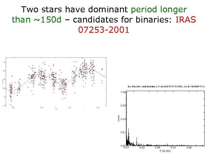 Two stars have dominant period longer than ~150 d – candidates for binaries: IRAS