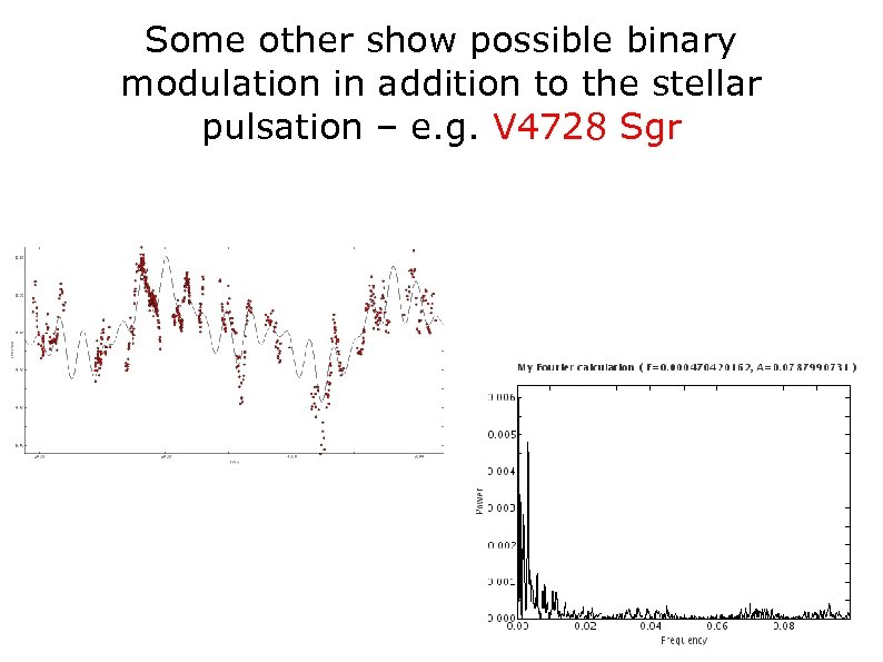 Some other show possible binary modulation in addition to the stellar pulsation – e.