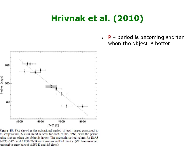 Hrivnak et al. (2010) P – period is becoming shorter when the object is