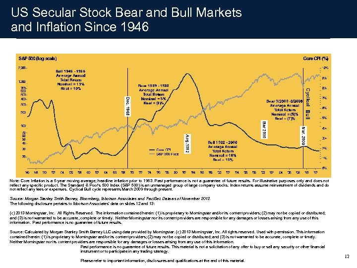 US Secular Stock Bear and Bull Markets and Inflation Since 1946 Note: Core Inflation