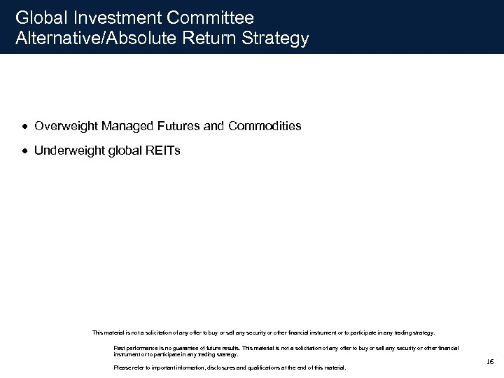 Global Investment Committee Alternative/Absolute Return Strategy · Overweight Managed Futures and Commodities · Underweight