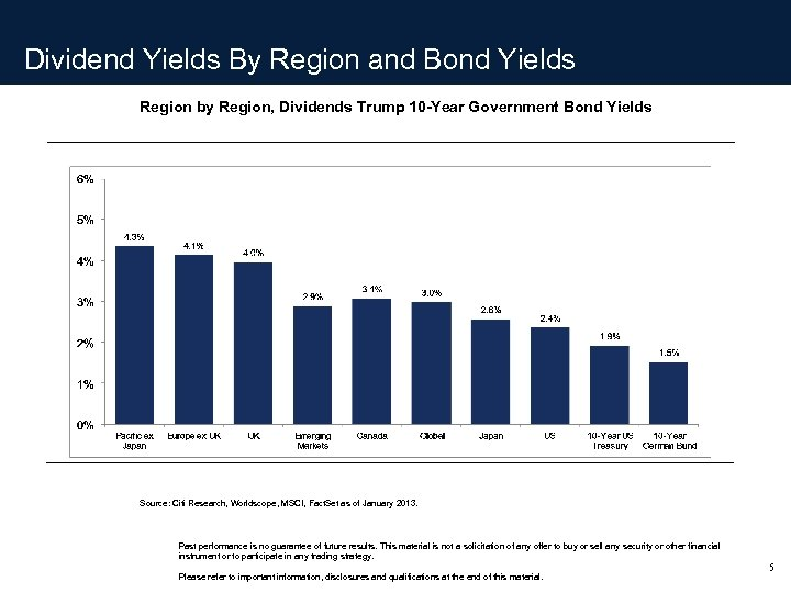 Dividend Yields By Region and Bond Yields Region by Region, Dividends Trump 10 -Year