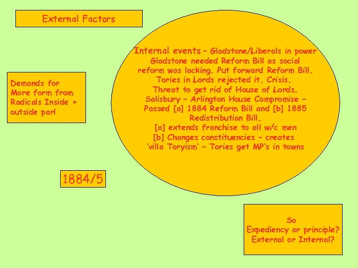 External Factors Internal events – Gladstone/Liberals in power Demands for More form from Radicals