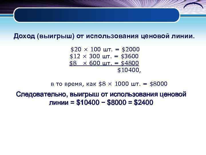 Доход (выигрыш) от использования ценовой линии $20 × 100 шт. = $2000 $12 ×