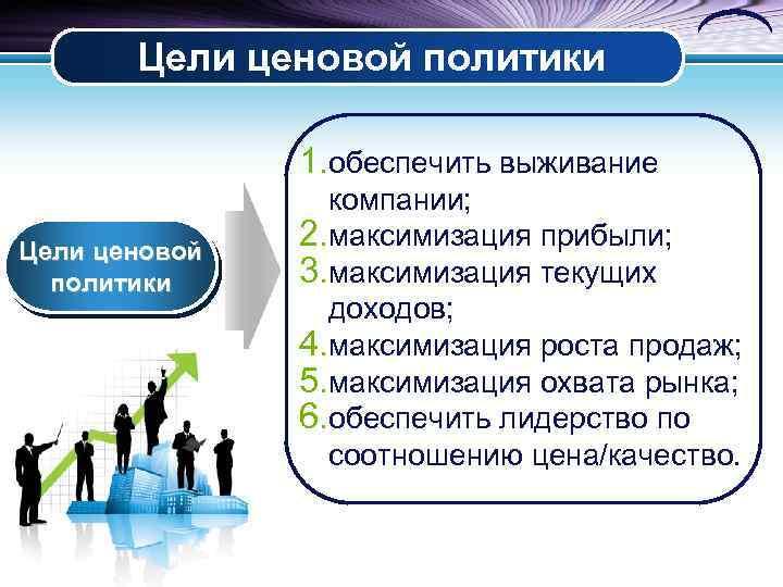 Цели ценовой политики 1. обеспечить выживание Цели ценовой политики компании; 2. максимизация прибыли; 3.