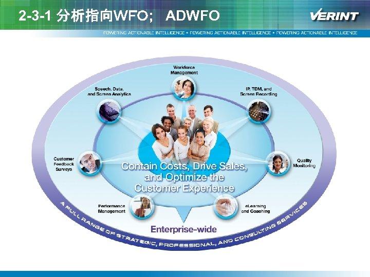2 -3 -1 分析指向WFO; ADWFO