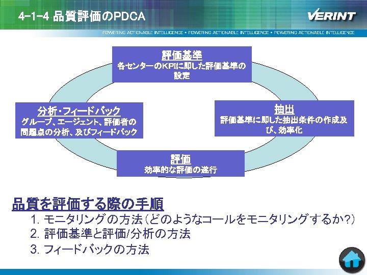 4 -1 -4 品質評価のPDCA 評価基準 各センターのKPIに即した評価基準の 設定 抽出 分析・フィードバック 評価基準に即した抽出条件の作成及 び、効率化 グループ、エージェント、評価者の 問題点の分析、及びフィードバック 評価