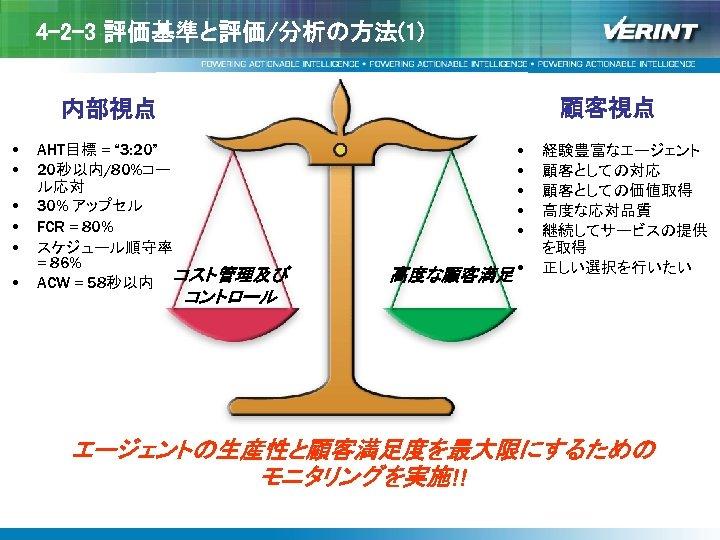 """4 -2 -3 評価基準と評価/分析の方法(1) 顧客視点 内部視点 • AHT目標 = """" 3: 20"""" • 20秒以内/80%コー"""