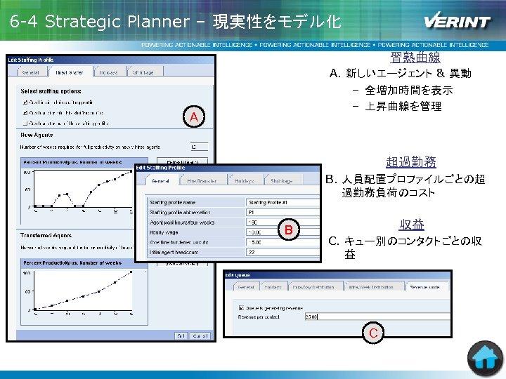 6 -4 Strategic Planner – 現実性をモデル化 習熟曲線 A. 新しいエージェント & 異動 – 全増加時間を表示 –