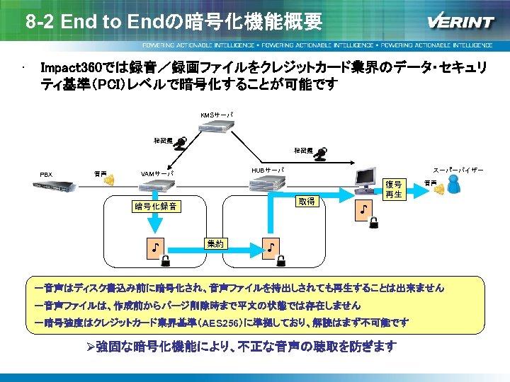 8 -2 End to Endの暗号化機能概要 • Impact 360では録音/録画ファイルをクレジットカード業界のデータ・セキュリ ティ基準(PCI)レベルで暗号化することが可能です KMSサーバ 秘密鍵 PBX 音声 HUBサーバ