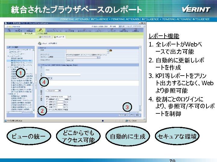 統合されたブラウザベースのレポート 1 4 3 2 ビューの統一 どこからでも アクセス可能 自動的に生成 レポート機能 1. 全レポートがWebベ ースで出力可能 2.