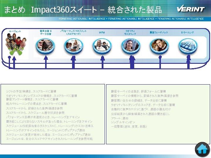 まとめ Impact 360スイート – 統合された製品 エージェント 音声分析 & データ分析 パフォーマンスマネジメント (スコアカード) シフトの予定/実績を、スコアカードに蓄積 クオリティモニタリングスコアの情報を、スコアカードに蓄積 顧客アンケート情報を、スコアカードに蓄積 能力やトレーニングの得点を、スコアカードに蓄積