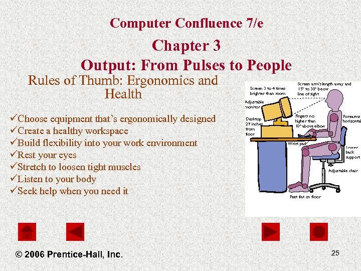 Computer Confluence 7/e Chapter 3 Output: From Pulses to People Rules of Thumb: Ergonomics