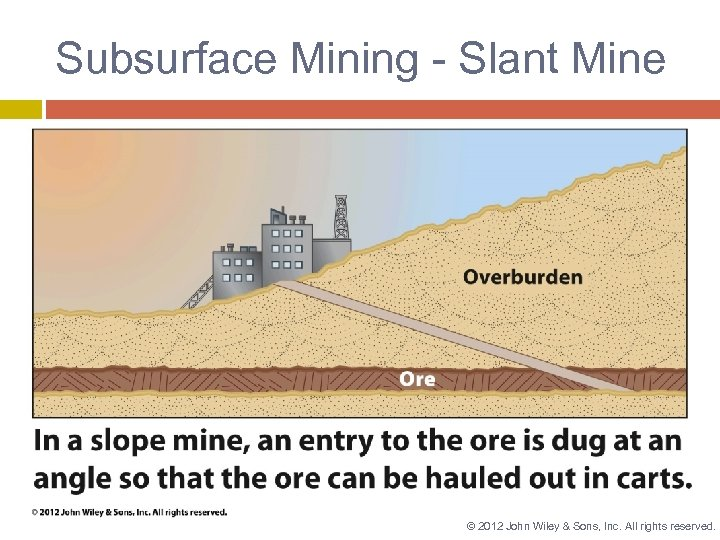 Subsurface Mining - Slant Mine © 2012 John Wiley & Sons, Inc. All rights