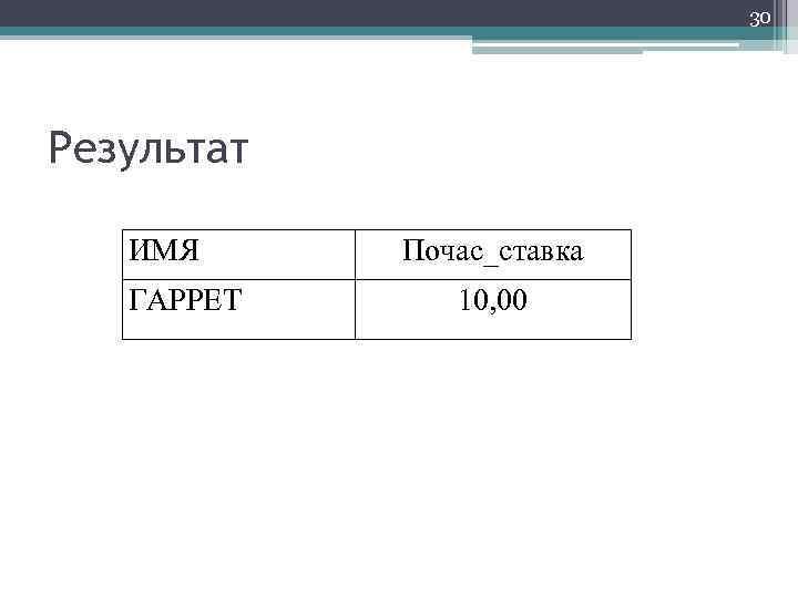 30 Результат ИМЯ ГАРРЕТ Почас_ставка 10, 00