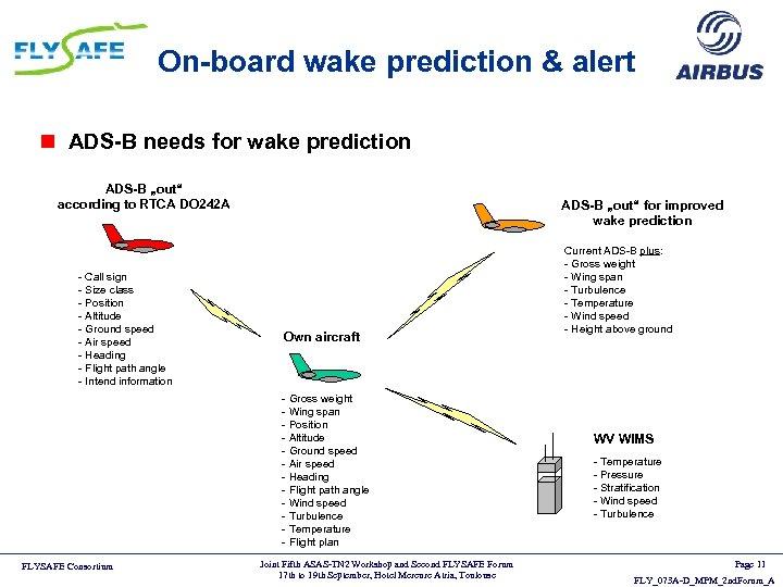 "On-board wake prediction & alert n ADS-B needs for wake prediction ADS-B ""out"" according"