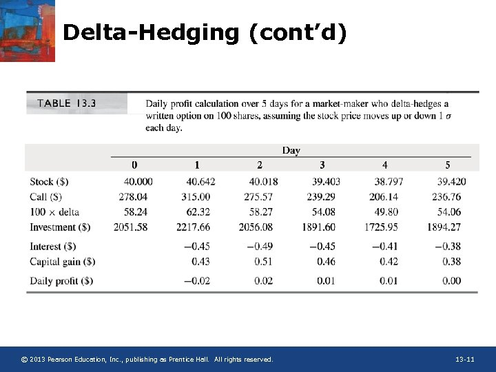 Delta-Hedging (cont'd) © 2013 Pearson Education, Inc. , publishing as Prentice Hall. All rights