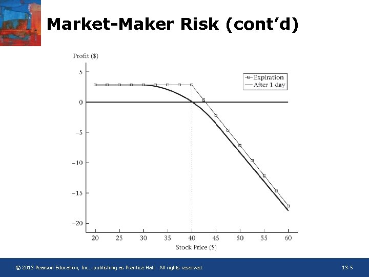 Market-Maker Risk (cont'd) © 2013 Pearson Education, Inc. , publishing as Prentice Hall. All