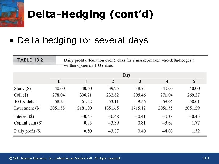 Delta-Hedging (cont'd) • Delta hedging for several days © 2013 Pearson Education, Inc. ,