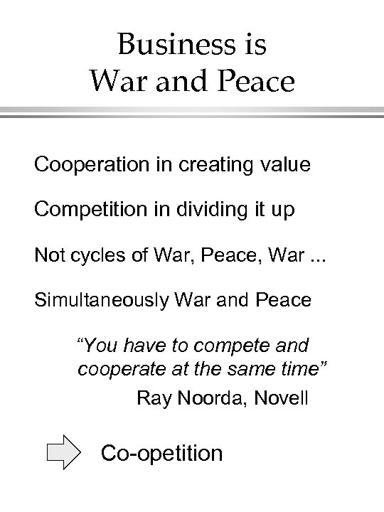 Business is War and Peace Cooperation in creating value Competition in dividing it up